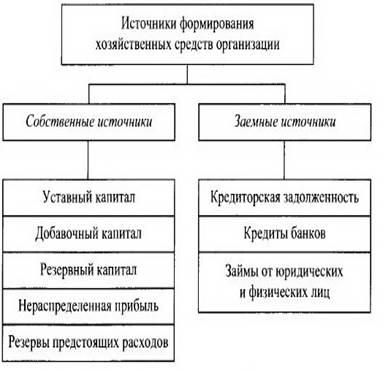 Татарстан, муниципальный классификация активов по источникам образования гардероб для