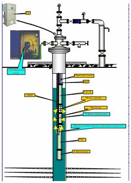 Уэцн схема подключения