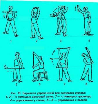 Реферат на тему упражнение при вывихе плечевого сустава так как они деформируют суставы ног