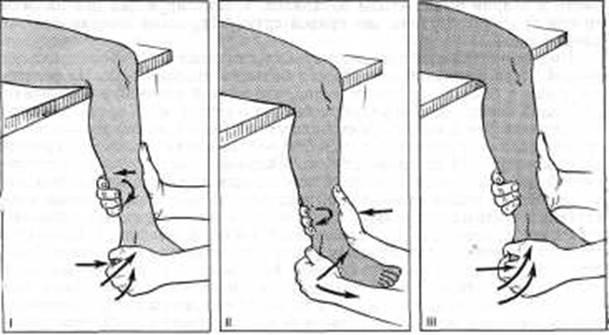как вправить тазобедренный сустав на ноге