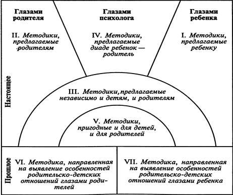 Коррекция Семейной Микросреды Ребенка Шпаргалка